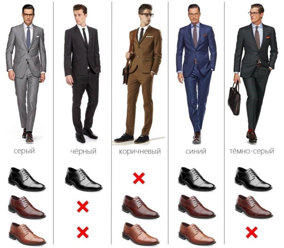 Как подобрать обувь к мужскому костюму